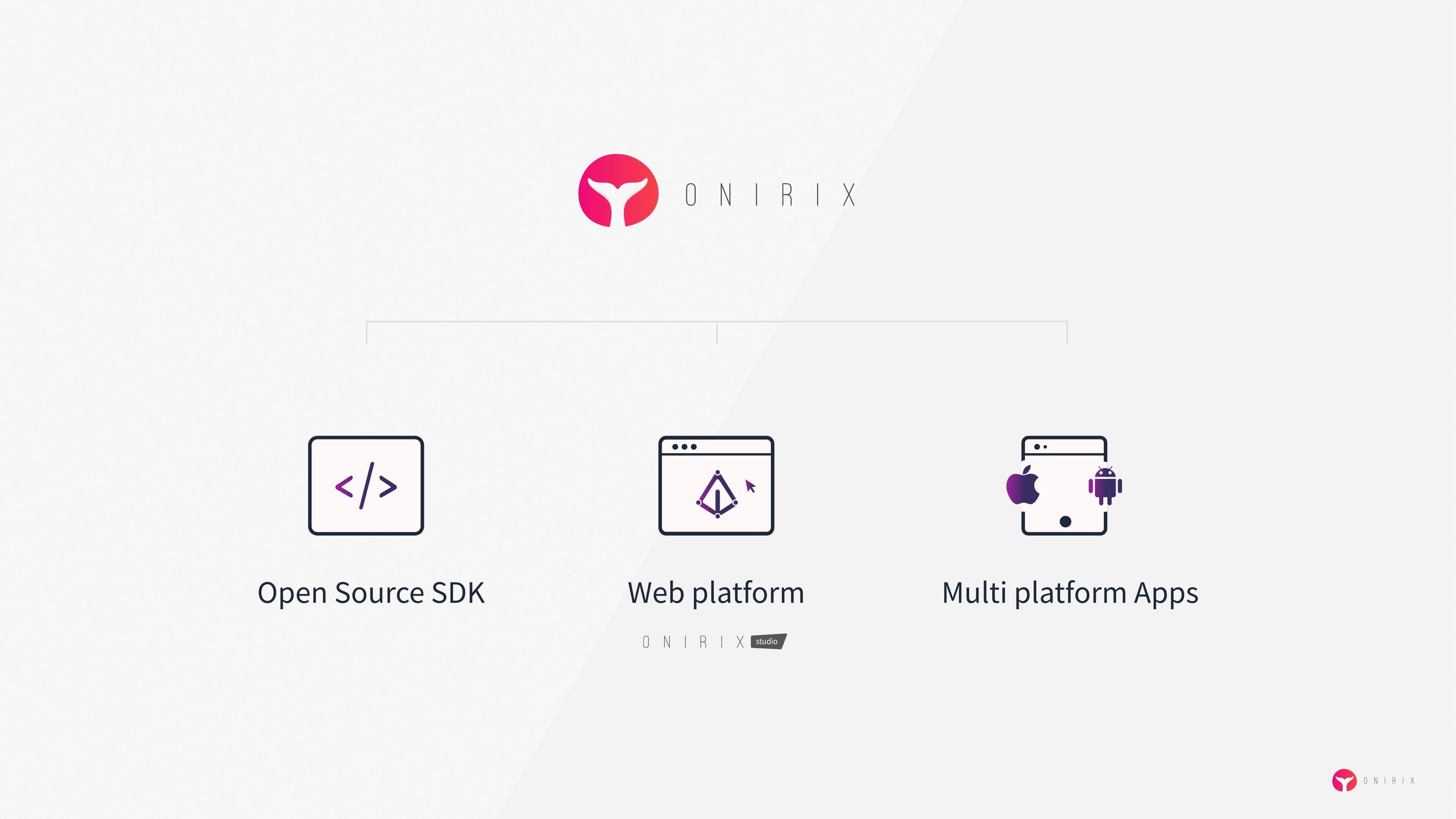 onirix augmented reality SDK