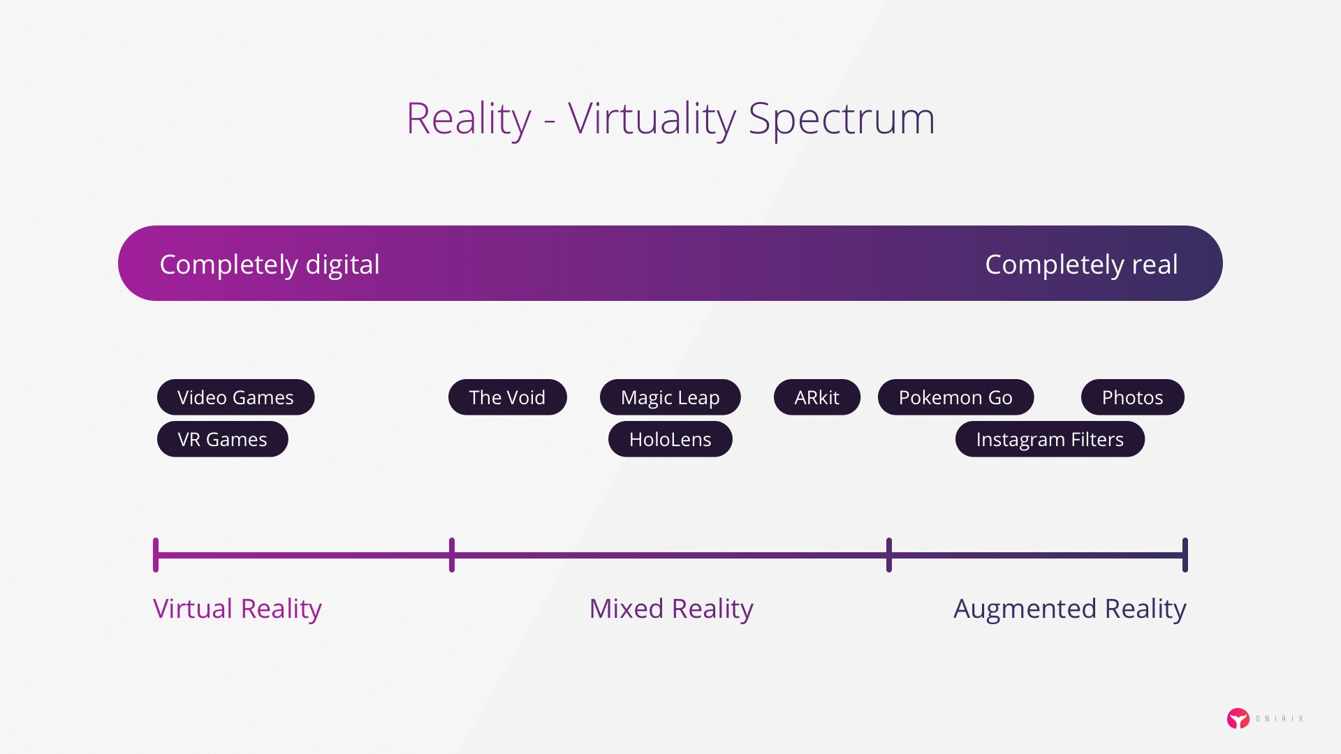 aa54f87e533e Differences between Augmented Reality and Virtual Reality - Onirix